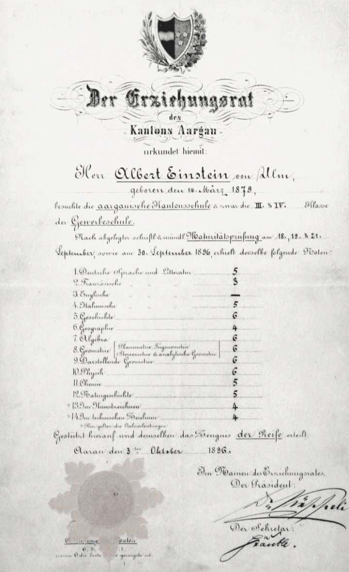 Einstein's 'entry ticket' to the Swiss Federal Institute of Technology (ETH Zürich): The Matura di-