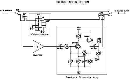 "TA/ CM Select jumper position Front panel Circuit Used ""Colour"" switch TA Out Instrumentation"
