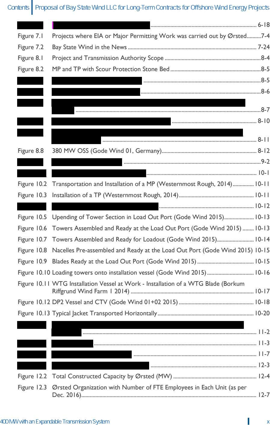 Contents Proposal of Bay State Wind LLC for Long-Term Contracts for Offshore Wind Energy Projects