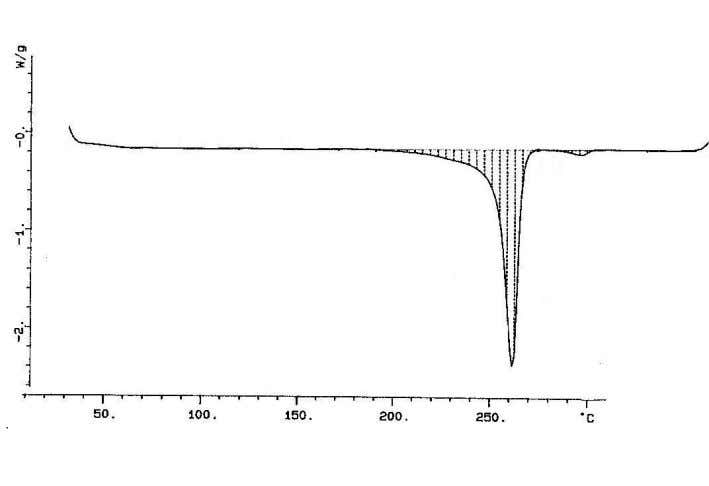 the polymer sample was found 259 0 C shown in Figure 6. www.ijpbs.net Figure 6 DSC