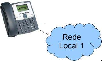 Rede Local 1