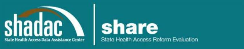 "News, November 15, 2010 Featured items SHADAC to Study Impact of Minnesota ""Provider Peer Grouping"""