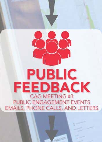PUBLIC FEEDBACK CAG MEETING #3 PUBLIC ENGAGEMENT EVENTS EMAILS, PHONE CALLS, AND LETTERS