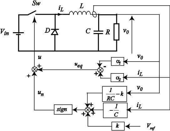 u n = ( sign S ) (18) Fig. 4 presents the control diagram of the