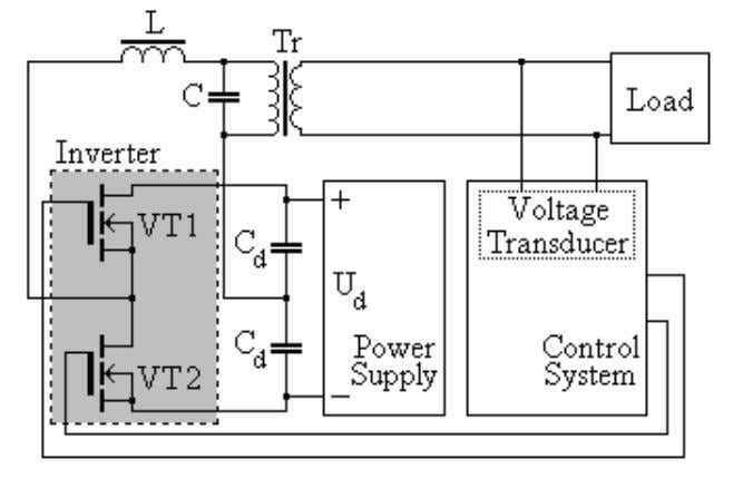 measuring converter CV 3-1000 produced by LEM is applied. a) b) Fig. 1. a) half-bridge and