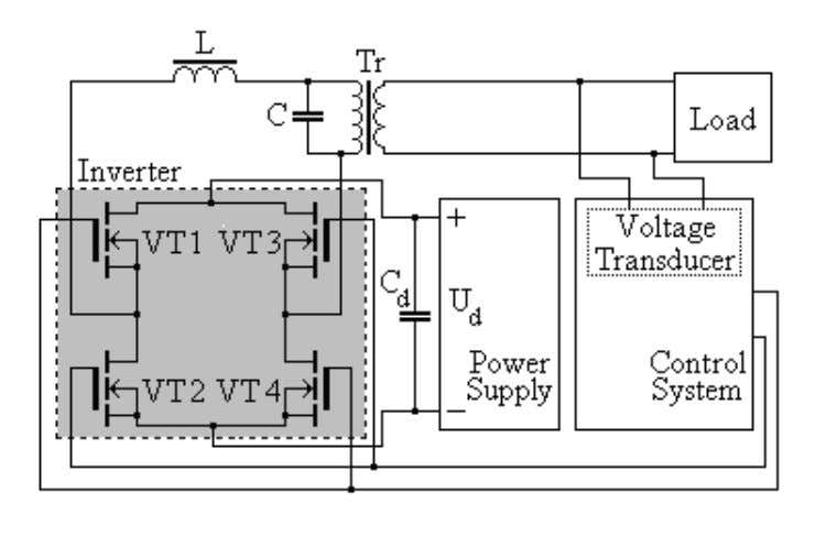 converter CV 3-1000 produced by LEM is applied. a) b) Fig. 1. a) half-bridge and b)