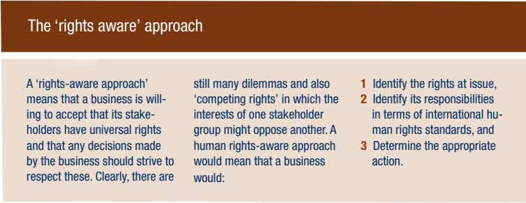 The 'rights aware' approach The 'rights aware' approach A 'rights-aware approach' means that a business