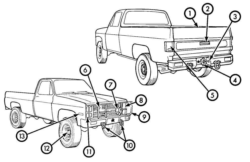 DESCRIPTION OF MAJOR COMPONENTS a. External Components. 1. Tailgate. 2. Tailgate Latch Releasa. M100 8 Releases