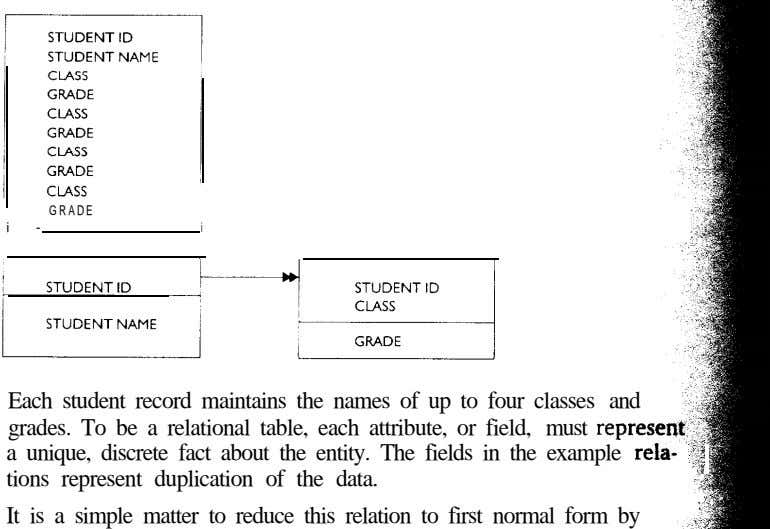 GRADE i - i Each student record maintains the names of up to four classes