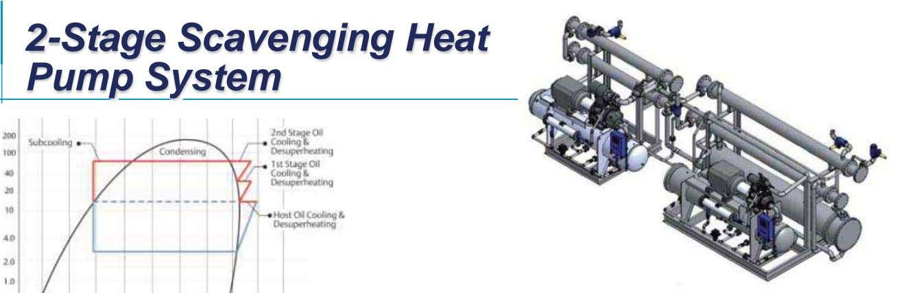 2-Stage Scavenging Heat Pump System