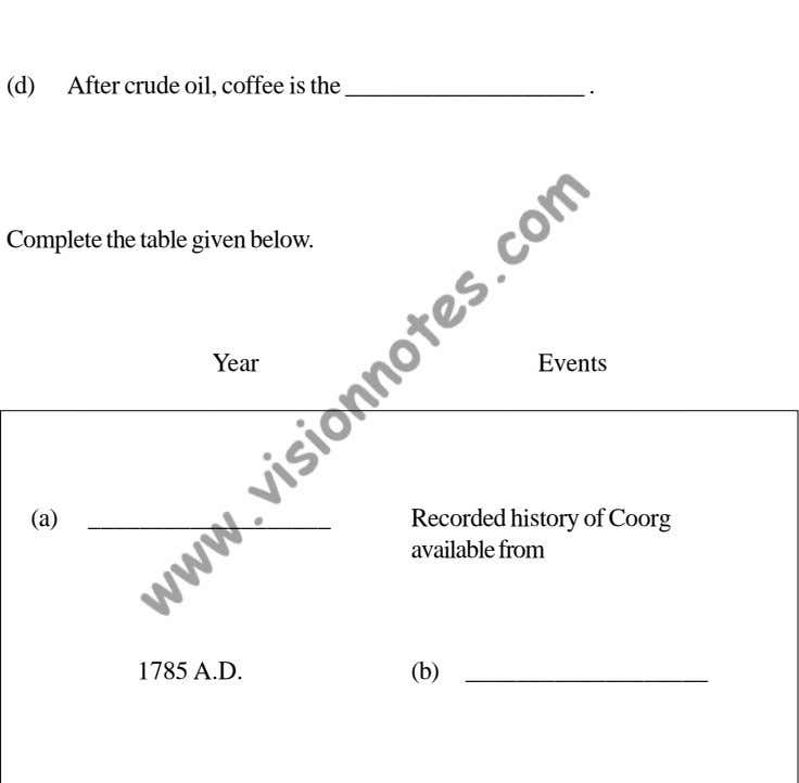 (d) After crude oil, coffee is the Complete the table given below. Year Events (a)