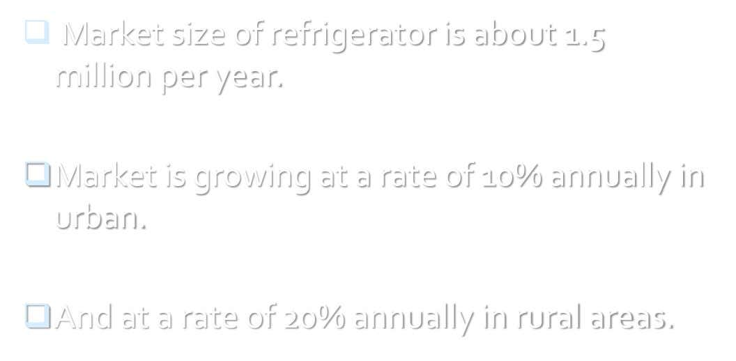  Market size of refrigerator is about 1.5 million per year. Market is growing at a