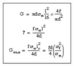 of crack is simply dependent on the volume fraction, hence the total work done, G, in