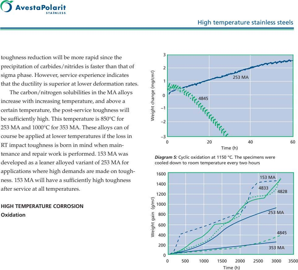 High temperature stainless steels toughness reduction will be more rapid since the precipitation of carbides/nitrides