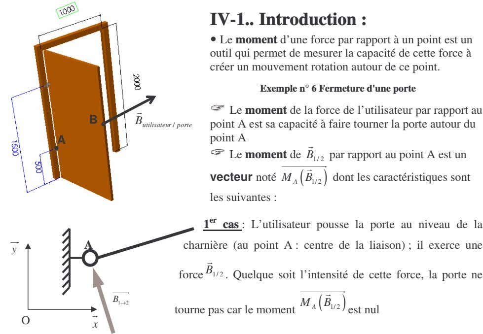 IV-1 Introduction : Le moment d'une force par rapport à un point est un outil