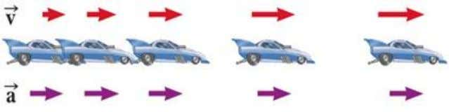 the same size) .  The acceleration equals to zero  Images of car become farther