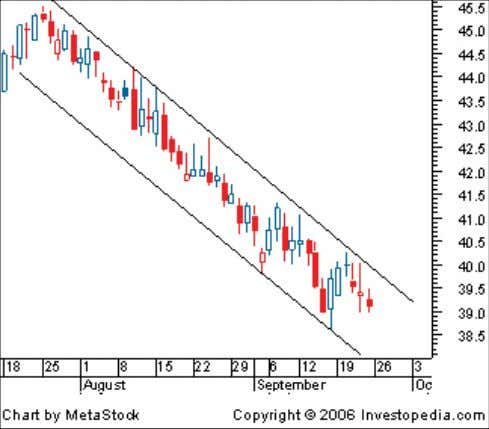 to illustrate important areas of support and resistance. 3.5 SUPPORT AND RESISTANCE Once you understand the