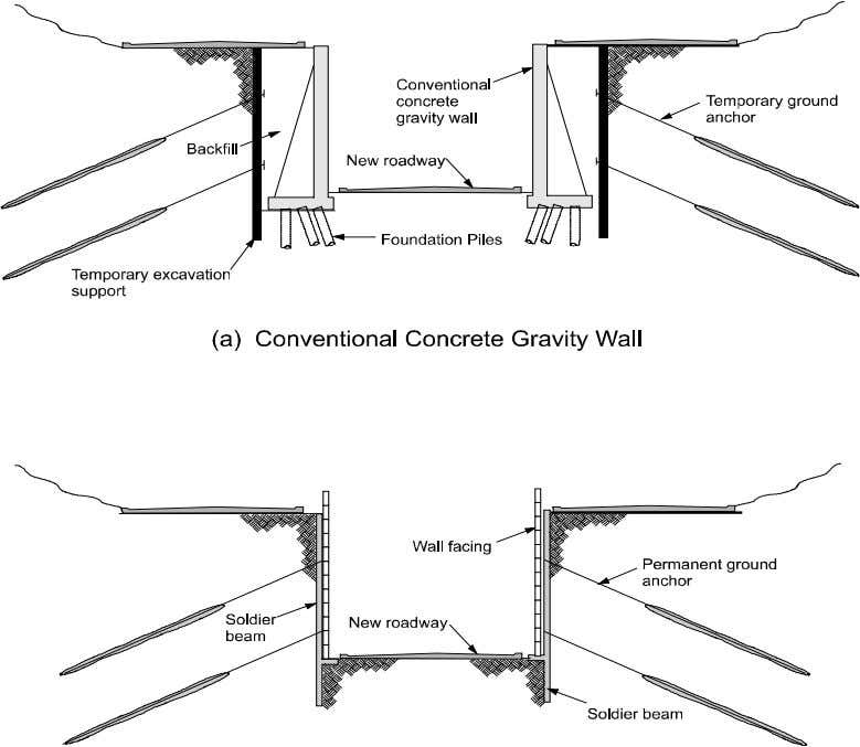 for existing bridge abutments (see FHWA-RD-97-130, 1998). Figure 8. Comparison of concrete gravity wall and anchored