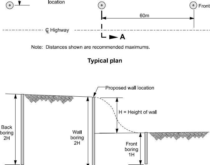 are provided in AASHTO (1988) and FHWA-HI-97-021 (1997). Figure 10. Geotechnical boring layout for permanent anchored