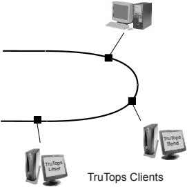 TruTops Clients TruTops Bend TruTops Laser