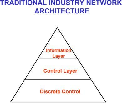 TRADITIONAL INDUSTRY NETWORK ARCHITECTURE Information Layer Control Layer Discrete Control
