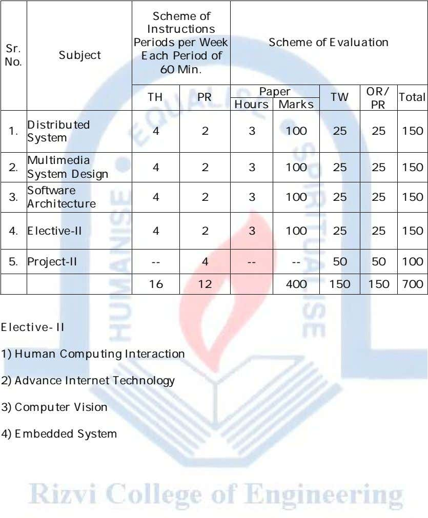 Sr. Subject Scheme of Instructions Periods per Week Each Period of 60 Min. Scheme of