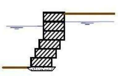 pit and low retaining height respectively. Block wall Figure 2.3: Block quay wall This type of