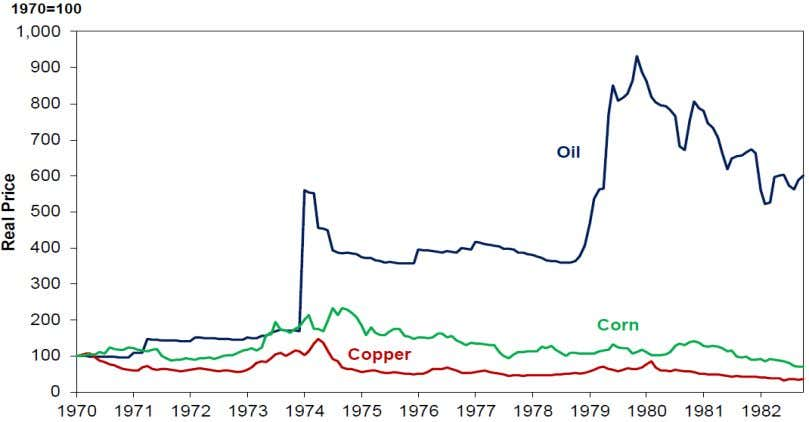 owned some of the others, it wasn't such a pretty picture. Exhibit 18 Selected Commodities Real