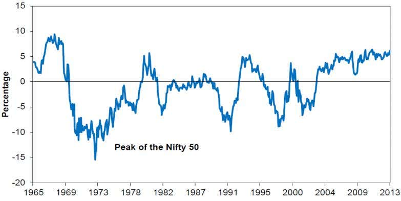 500 Exhibit 7 Quality Forecast (Relative to S&P 500) Nifty 50 refers to 50 popular large