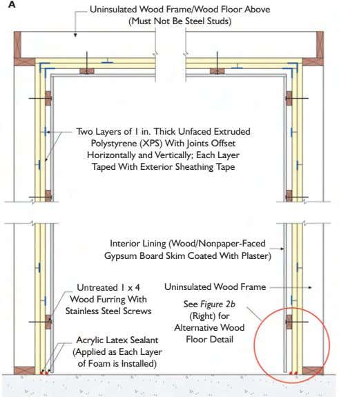 A Uninsulated Wood Frame/Wood Floor Above (Must Not Be Steel Studs) Two Layers of 1