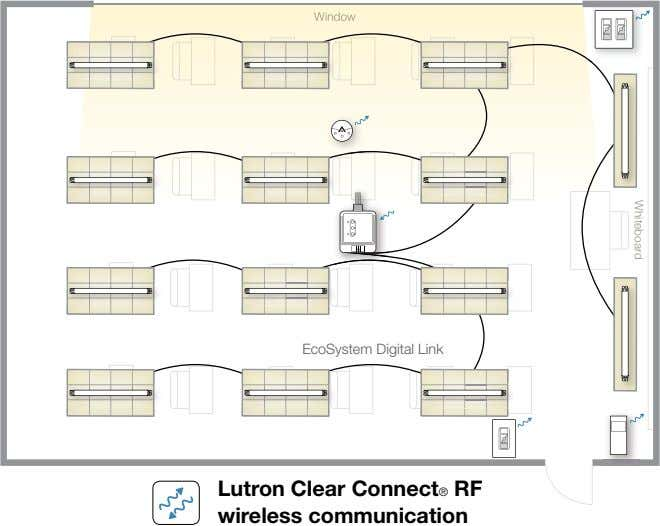 Whiteboard EcoSystem Digital Link Lutron Clear Connect® RF wireless communication