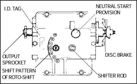 NEUTRAL START I.D. TAG PROVISION DISC BRAKE OUTPUT SPROCKET SHIFT PATTERN SHIFTER ROD OF ROTO-SHIFT