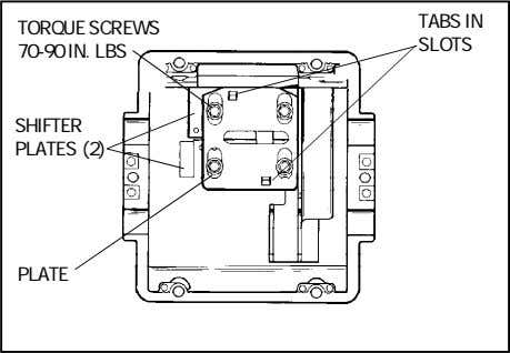 TABS IN TORQUE SCREWS 70-90 IN. LBS SLOTS SHIFTER PLATES (2) PLATE