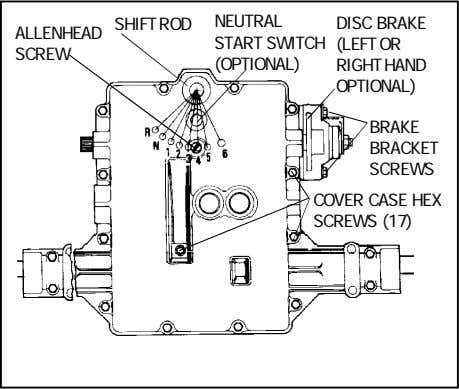 SHIFT ROD NEUTRAL DISC BRAKE ALLENHEAD START SWITCH (LEFT OR SCREW (OPTIONAL) RIGHT HAND OPTIONAL)