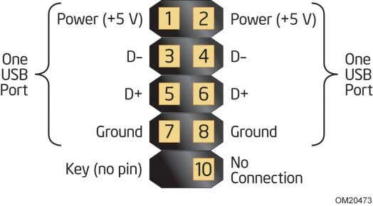 to the USB 2.0 specification for high-speed USB devices. Figure 12. Connection Diagram for Front Panel