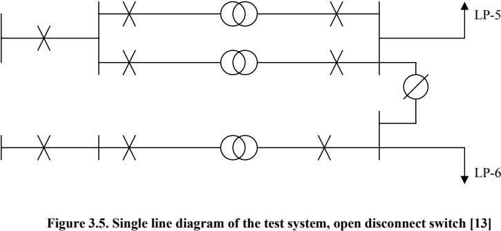 LP-5 LP-6 Figure 3.5. Single line diagram of the test system, open disconnect switch [13]