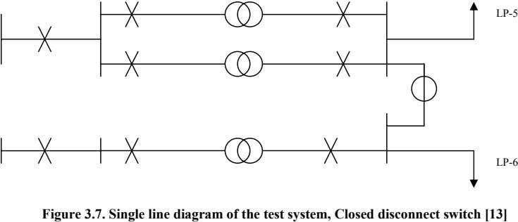 LP-5 LP-6 Figure 3.7. Single line diagram of the test system, Closed disconnect switch [13]
