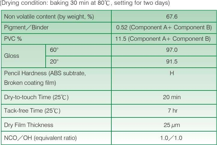 (Drying condition: baking 30 min at 80℃, setting for two days) Non volatile content (by