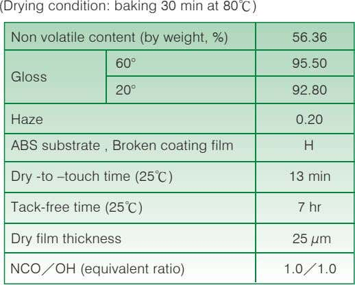 (Drying condition: baking 30 min at 80℃) Non volatile content (by weight, %) 56.36 60°