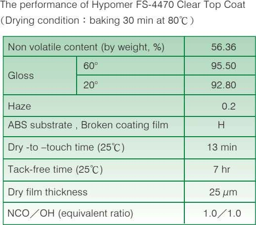 The performance of Hypomer FS-4470 Clear Top Coat (Drying condition:baking 30 min at 80℃) Non