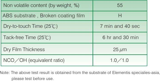 Non volatile content (by weight, %) 55 ABS substrate , Broken coating film H Dry-to-touch