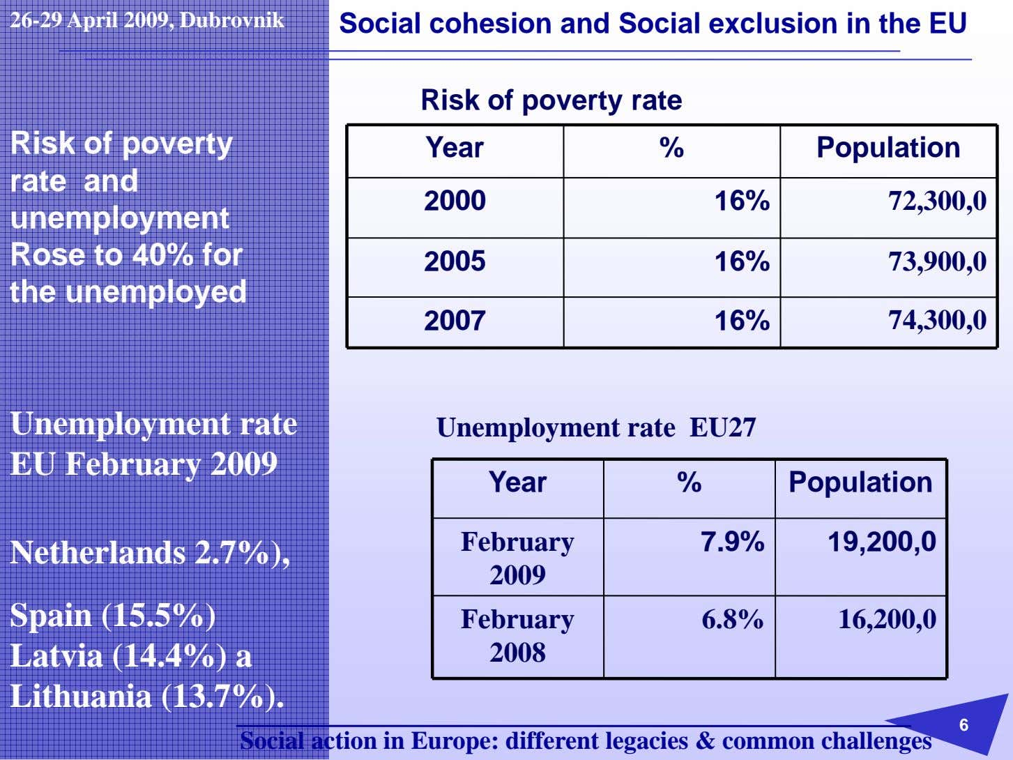 26-29 April 2009, Dubrovnik Social cohesion and Social exclusion in the EU Risk of poverty