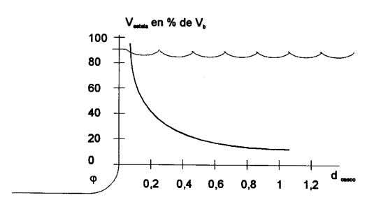 Fig. 1.5 Valor en profundidad de la corriente de estela Fig. 1.6 Valor lateral de la