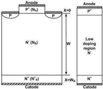 382 Journal of Power Electronics, Vol. 11, No. 3, May 2011 (a) (b) Fig. 1. Structure
