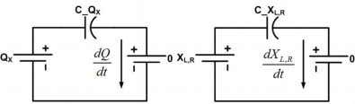electric equivalent to simulate the SiC power diode. Fig. 9. Auxiliary circuits that simulate the nonlinear