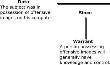 ADFSL Conference on Digital Forensics, Security and Law, 2012 Fig. 2. An overview of the Case