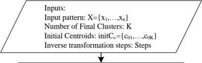Inputs: Input pattern: X={x 1 ,…,x n } Number of Final Clusters: K Initial Centroids: