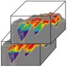 4D Seismic Data Petrophysical Modeling Reservoir Simulations Seismic Modeling ■ ■ Central role of the common