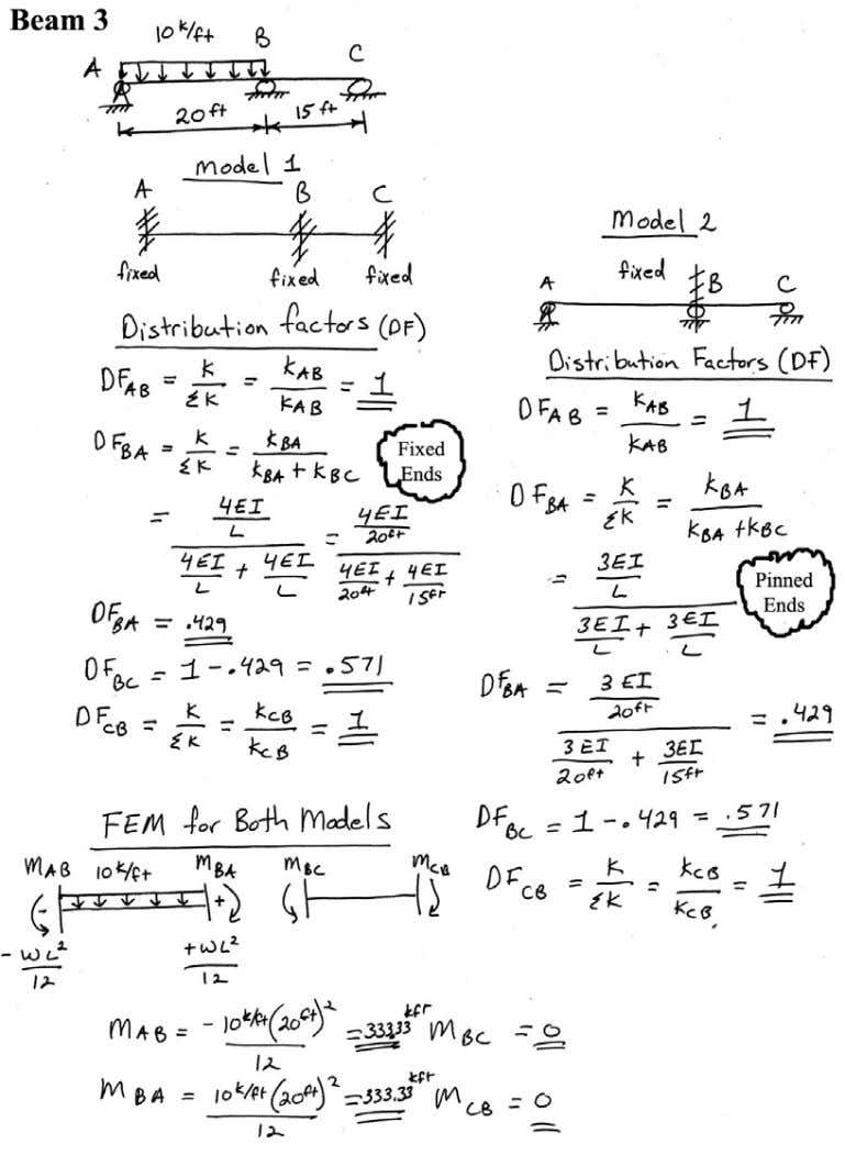 Introductory Structural Analysis Problems Nielsen 100