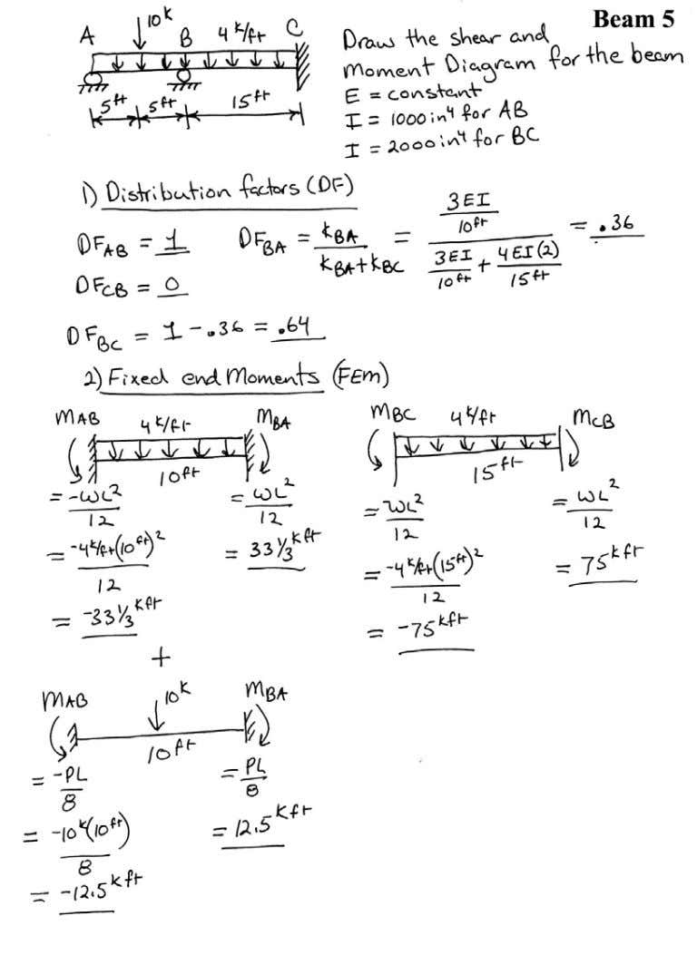 Introductory Structural Analysis Problems Nielsen 105